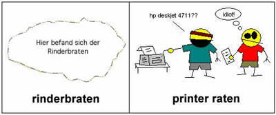 Rinderbraten - Printer raten